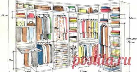 Как правильно спланировать удобнейший шкаф мечты Читать далее...