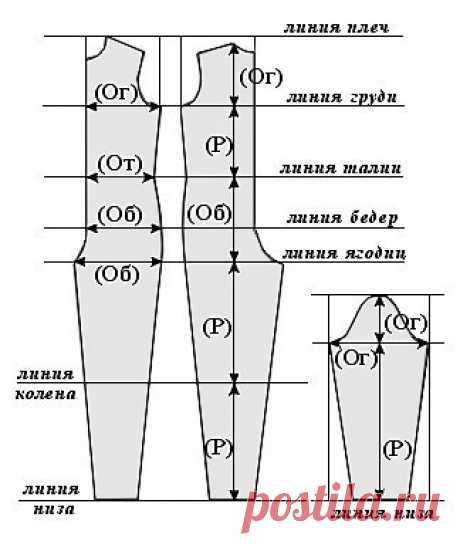 Корректировка выкроек по размеру (Шитье и крой) | Журнал Вдохновение Рукодельницы