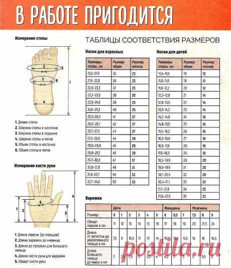 Подборка самых необходимых таблиц для вязания. | Первый вязальный! | Яндекс Дзен