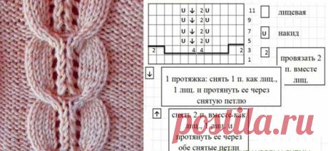 Косы - как искусство Вяжем косы спицами + схемы | Что умею, тем делюсь! | Яндекс Дзен