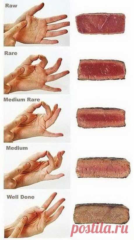Определяем степень прожарки мяса на ощупь - рецепт и способ приготовления, ингридиенты | sloosh