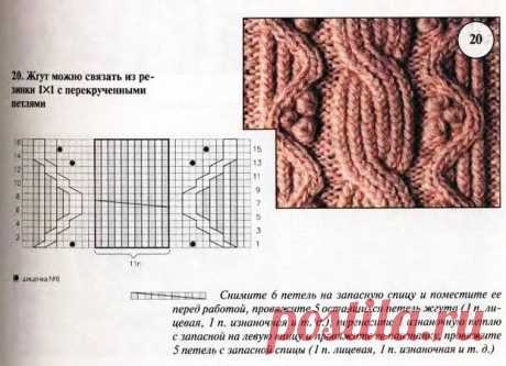 Свитер и жилет с подиума от Oscar de la Renta спицами – схемы вязания - Пошивчик одежды