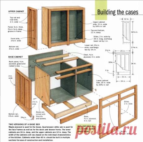 Recogemos la cocina de la chapa de madera por las manos (18 fotos y los dibujos)