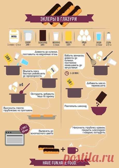 Рецепты простых десертов: эклер, печенье, пирог | The Novosibirsk Room