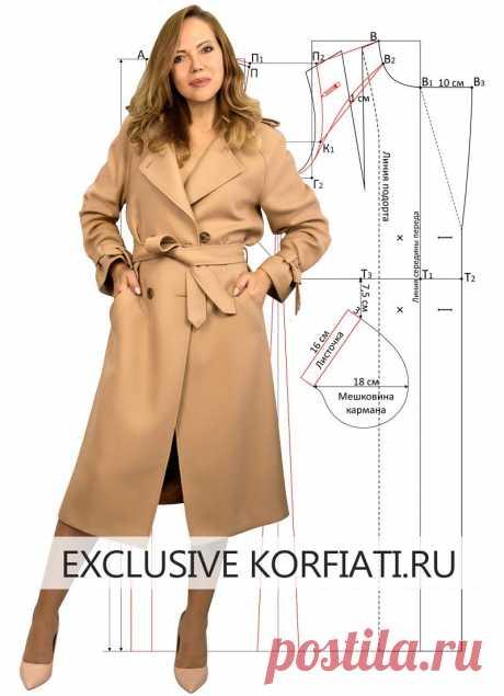 Выкройка женского тренчкота с рукавом реглан от А. Корфиати Выкройка женского тренчкота с рукавом реглан. Стильный тренчкот длиной ниже колен легко сшить самостоятельно. Выкройка + инструкции по пошиву