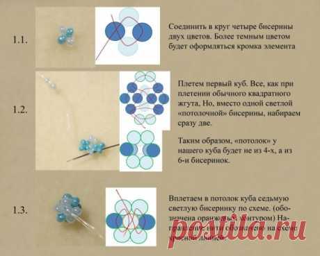 Элемент из квадратного жгута с плавным изгибом / Мастер-классы / Бусинка