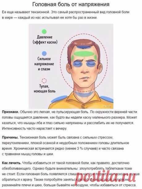 5 типов головной боли и способы быстро от них избавиться 👌 Полезная информация? Ставьте лайк! ❤