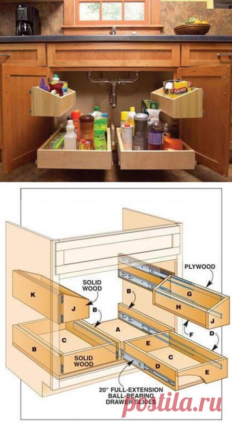 Как использовать место под мойкой правильно | Тысяча одна идея