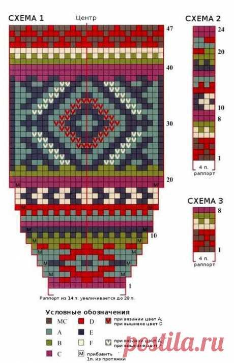 Красивый вязаный спицами пуловер из коллекции Зима 2017/18 от Норы Гохан. Жаккардовый узор на кокетке навеян дизайнеру узорами персидских ковров. Пуловер вяжется сверху вниз, без швов. Росток…