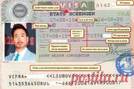 Виза для россиян для посещения Франции: как оформить