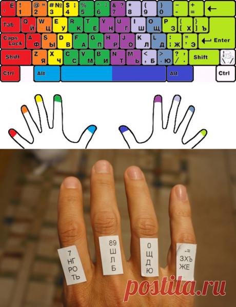Слепой метод набора на клавиатуре — Делимся советами