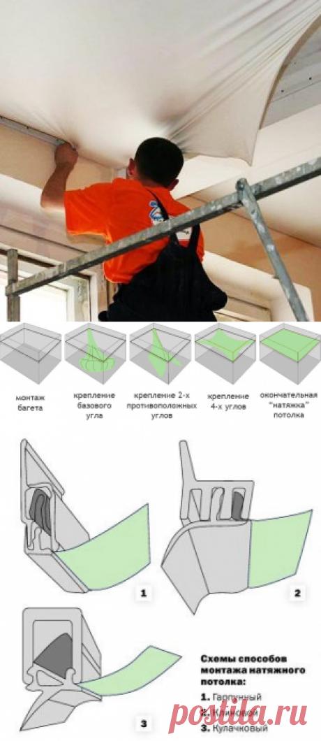 Монтаж подвесного потолка шаг за шагом