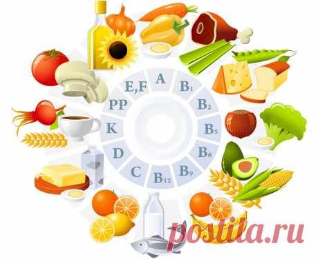 Немного о витаминах: