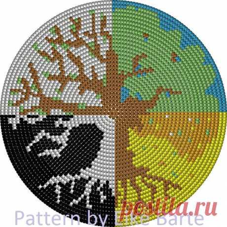 Mochila bottom pattern tree