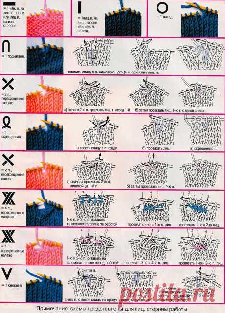 Расшифровка обозначений: вязание спицами — Сделай сам, идеи для творчества - DIY Ideas