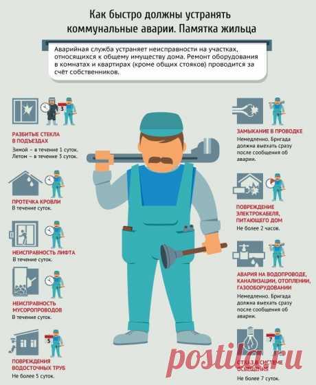 Памятка жильцам - сроки устранения неисправностей службами ЖКХ