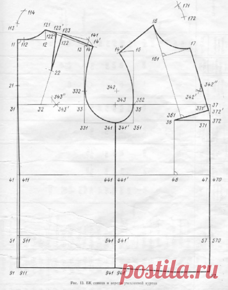Плечевые изделия | изделия Миледи