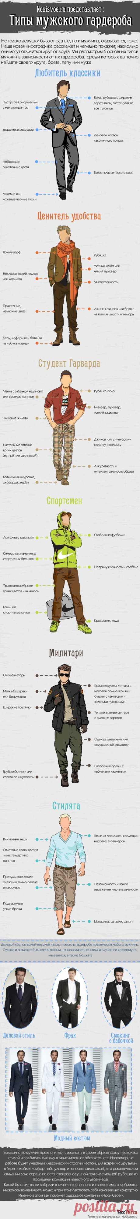 Типы мужского гардероба