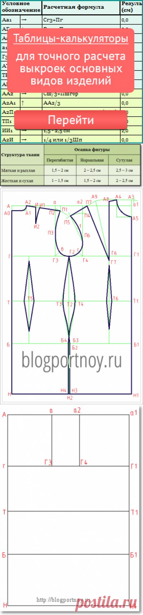 La construcción del patrón de la base del producto humeral