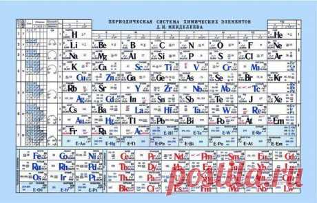 Техника запоминания таблицы Менделеева | Хитрости Жизни
