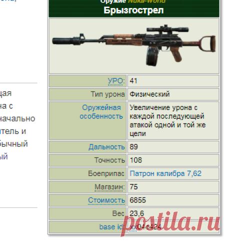 Брызгострел | Убежище | FANDOM powered by Wikia