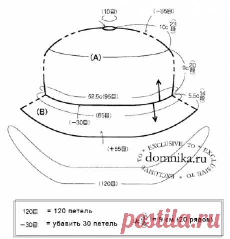 Вязаные шапки и шляпки для женщин 60 лет - схемы вязания головных уборов
