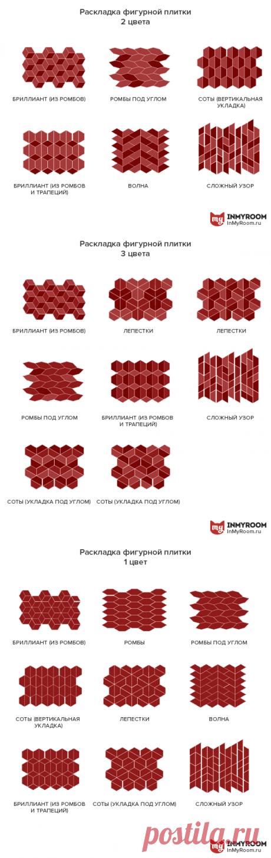 50+ вариантов укладки керамической плитки, которые вам понравятся | Свежие идеи дизайна интерьеров, декора, архитектуры на InMyRoom.ru