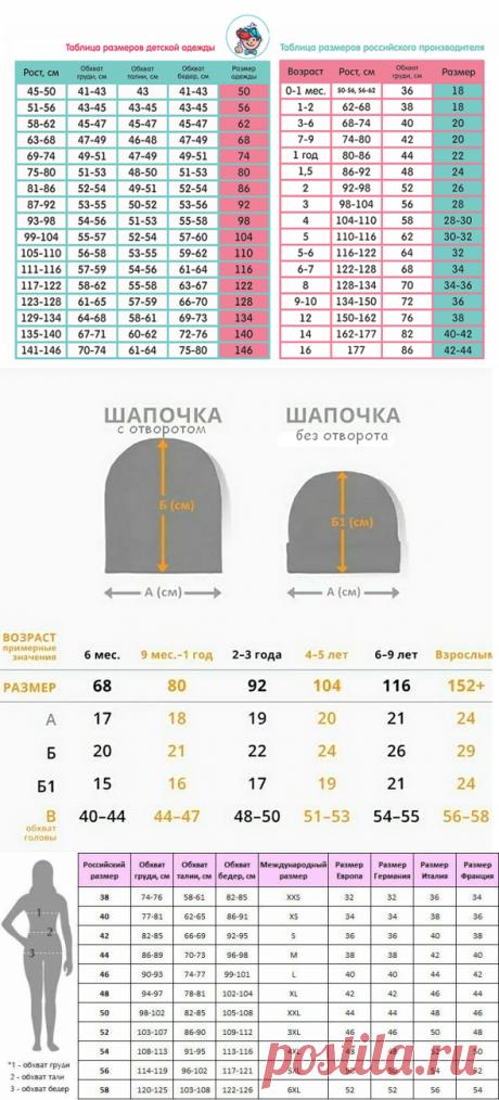 Полезные таблицы, которые мне пригодились в прошлом году - соответствие размеров, длина носков и другие полезные штуки | Тепло о вязании | Яндекс Дзен