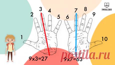 Учим таблицу умножения в два счета👌🏻 | UMNAZIA.RU | Яндекс Дзен