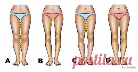 Что о вас может сказать форма ваших ног - Cоветчица  Итак, как форма ног определяет сексуальное поведение женщины? Чтобы понять это, вы должны поставить ноги очень близко друг к другу и посмотреть на себя в зеркало. На картинке ниже представлены четыре типа: на какой из них больше всего похожи вы? А Ноги плотно соприкасаются друг с другом, и между ними есть только один просвет: […]