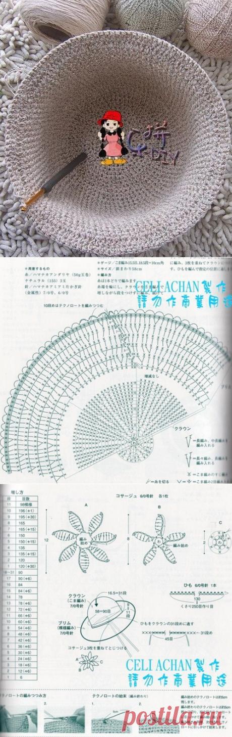 El esquema del sombrero de señora por el gancho