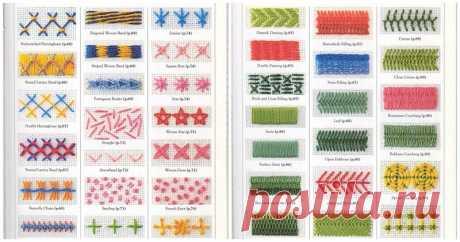 В копилку рукодельницам: большая коллекция стежков для вышивки ...