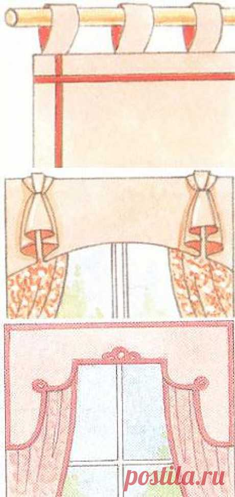 Терминология и способы драпировки штор от А до Я... Иллюстрированный свод терминов...