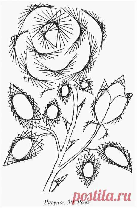 «Изонить для начинающих схемы с цифрами цветы (фото)» — карточка пользователя Лидия Ч. в Яндекс.Коллекциях