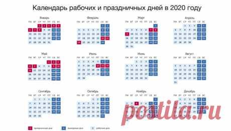 """Выходные-2020: как россияне будут отдыхать в следующем году В Правительстве утвердили производственный календарь на 2020 год (опубликован на странице кабмина """"Вконтакте"""")."""