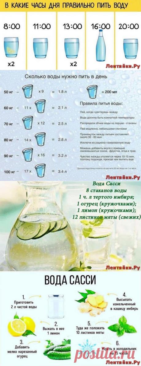 Как правильно пить воду для похудения и сколько | ЛЕНТЯЙКИ.РУЛЕНТЯЙКИ.РУ