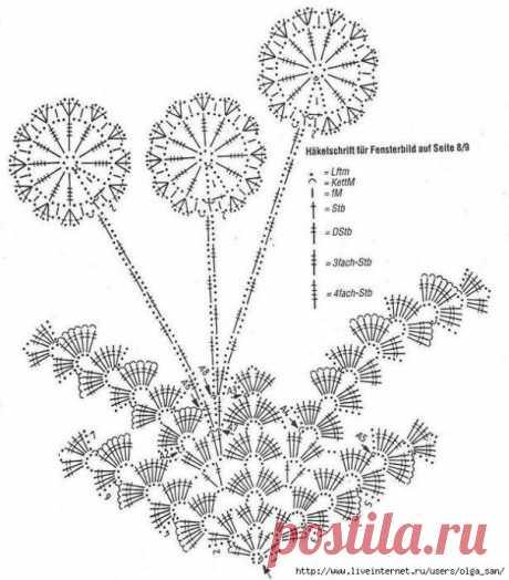 Skhemka for knitting of a dandelion