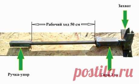 Обратный молоток из профильной трубы для съёма полуосей | AvtoTechLife | Яндекс Дзен