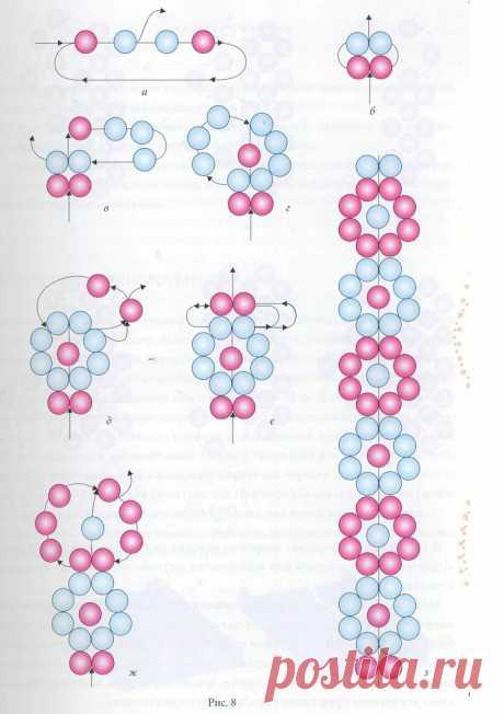 """Цепочки """"в одну нить"""" и """"в семь бусин"""" Основы бисероплетения – Бисерок Цепочки """"в одну нить"""" и """"в семь бусин"""". Уроки бисероплетения, различные цепочки и техники плетения."""