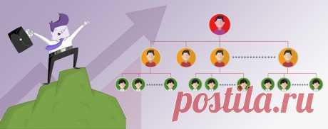 В этой статье мы подробно рассмотрим отличительные черты линейного маркетинга и насколько он актуален сегодня.