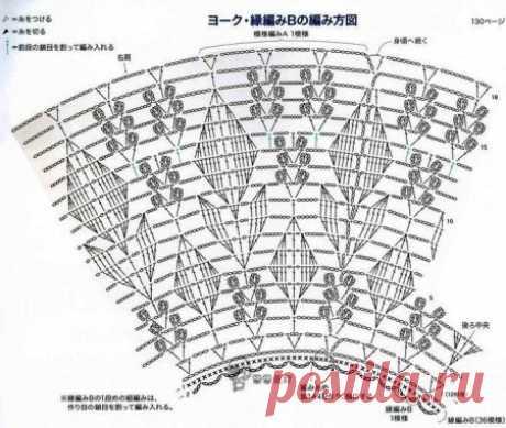Красивый узор крючком для вязания круглой кокетки
