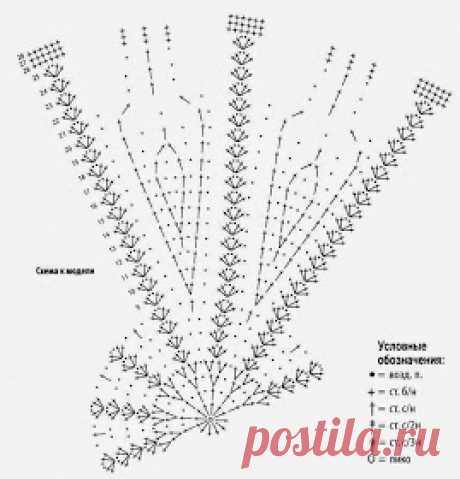 88f6166d4c232 Boina em crochê com gráfico - Katia Ribeiro Crochê Moda e Decoração