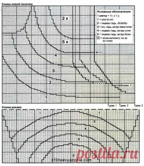 Жакет с миксом узоров связанный спицами / Стильное вязание