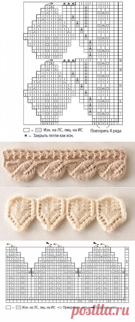 Готовые окантовки для вязаных изделий - пять фото со схемами. | Тепло о вязании | Яндекс Дзен