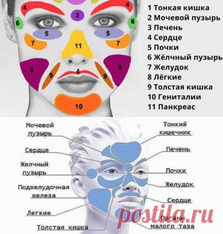 Как узнать о своих болезнях по лицу? - Я узнаю