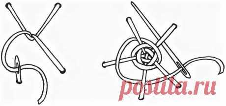 Турецкий шов и шов «Паутинка»: вышиваем объемные цветы | Создавай сам | Яндекс Дзен