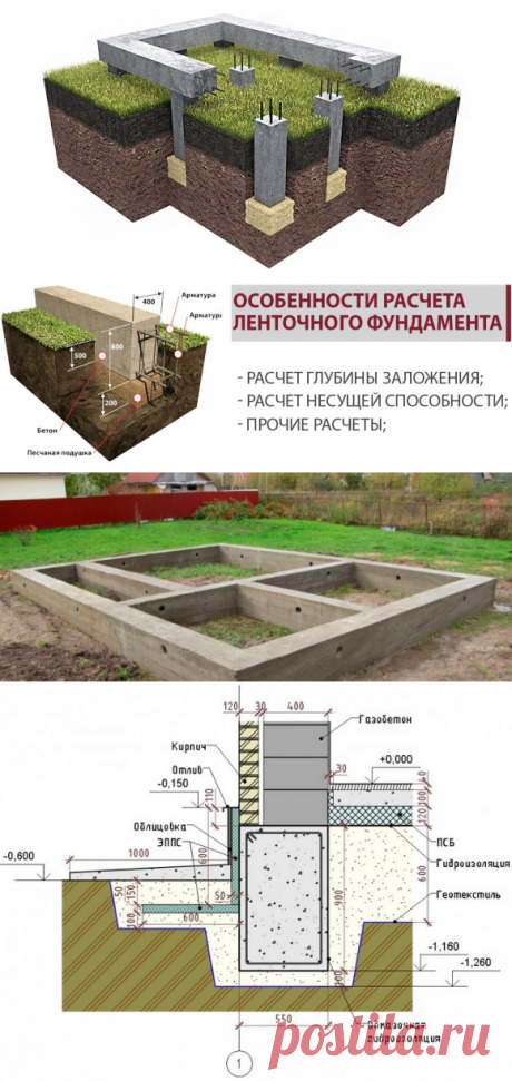 Ширина фундамента для дома из газоблока ⋆ DomaStroika.com