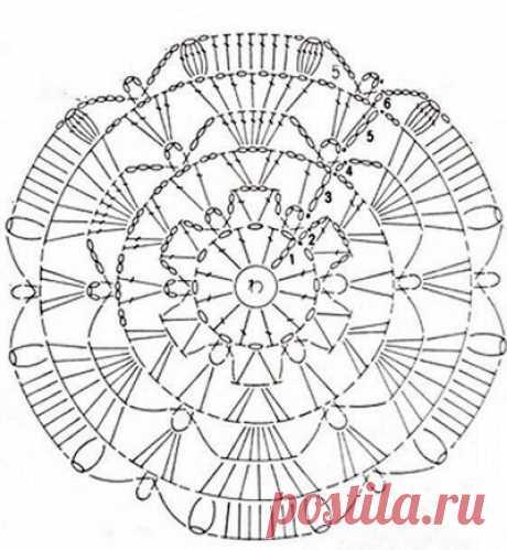 Основы для вязания круглых шапочек крючком