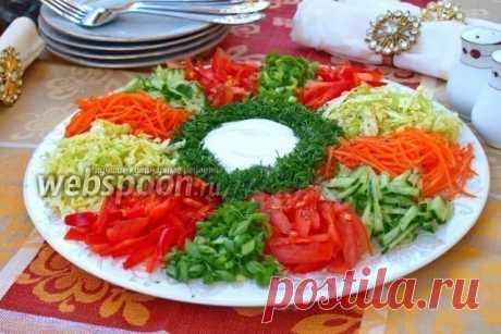 Салат «Козел в огороде» Все большую популярность набирают такие блюда на наших столах, которые позволяют гостю выбирать самому, что ему есть. Один из примеров такого блюда – салат «Козел в огороде». По своей сути, салат «Козел в огороде»- это мясной компонент в окружении овощных ингредиентов. Ингредиенты не смешаны, и гость сам выбирает что ему есть и в каких пропорциях. Ингредиенты: Салат «козел в огороде» допускает множество вариаций, а потому смело экспериментируйте с л...