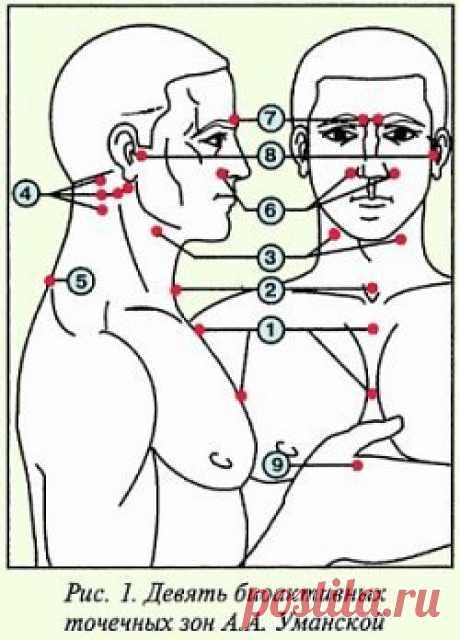 9 зон управления организмом: лечим простуду пальцем